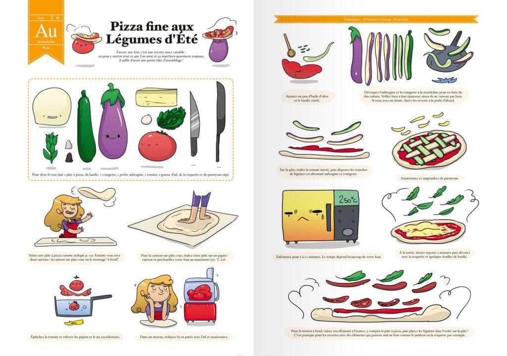 recette illustrée pizza