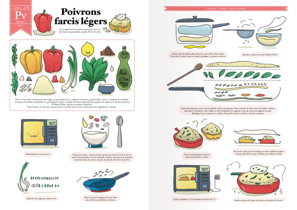 illustrated recipe : stuffed peppers