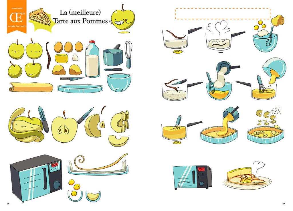 illustration cuisine recette tarte pommes