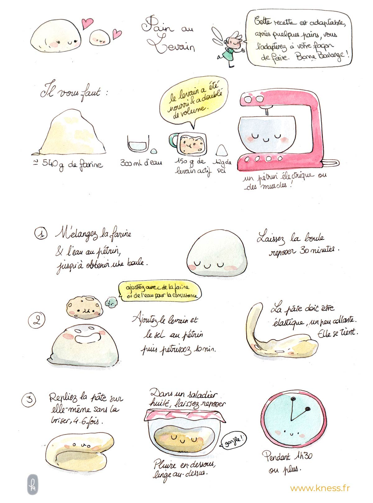 faire son pain au levain sans levure
